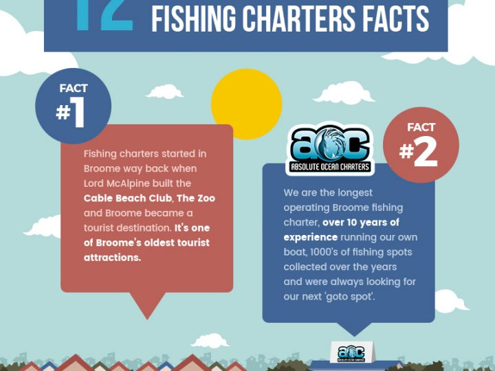 12 MOST INTERESTING FISHING CHARTERS FACTS